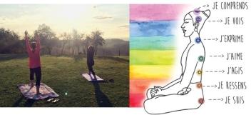 Dessin-yoga